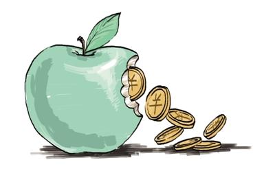 苹果投资滴滴